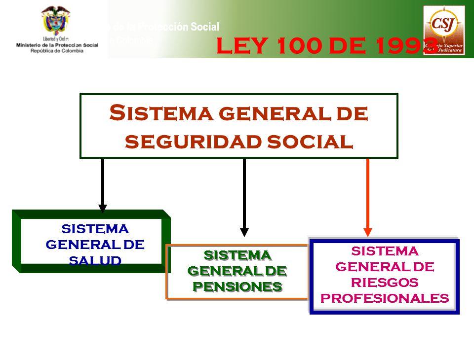 Ministerio de la Protección Social República de Colombia LEY 100 DE 1993 Sistema general de seguridad social SISTEMA GENERAL DE SALUD SISTEMA GENERAL
