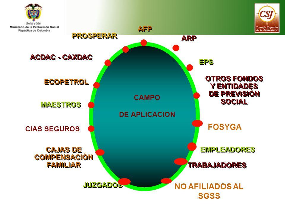 ACDAC - CAXDAC ECOPETROL MAESTROS CAJAS DE COMPENSACIÓN FAMILIAR JUZGADOS TRABAJADORES OTROS FONDOS Y ENTIDADES DE PREVISIÓN SOCIAL EPS PROSPERAR AFP