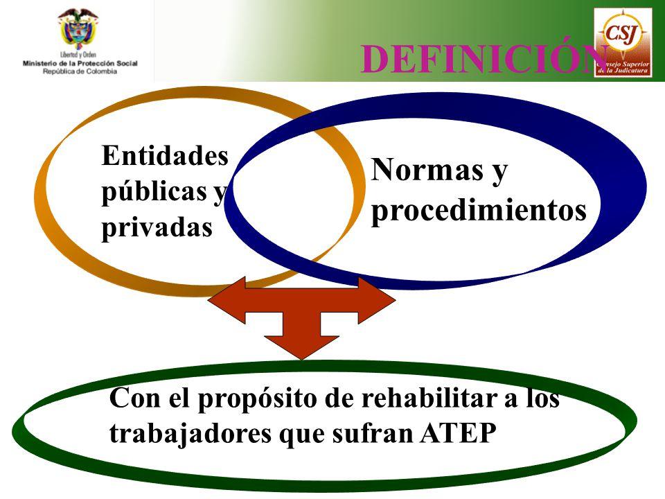 DEFINICIÓN Entidades públicas y privadas Normas y procedimientos Con el propósito de rehabilitar a los trabajadores que sufran ATEP