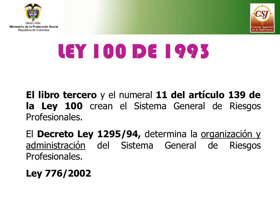 LEY 100 DE 1993 El libro tercero y el numeral 11 del artículo 139 de la Ley 100 crean el Sistema General de Riesgos Profesionales. El Decreto Ley 1295