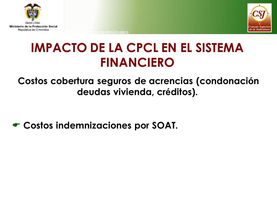 Direeción General de Riesgos profesionales IMPACTO DE LA CPCL EN EL SISTEMA FINANCIERO Costos cobertura seguros de acrencias (condonaci ó n deudas viv