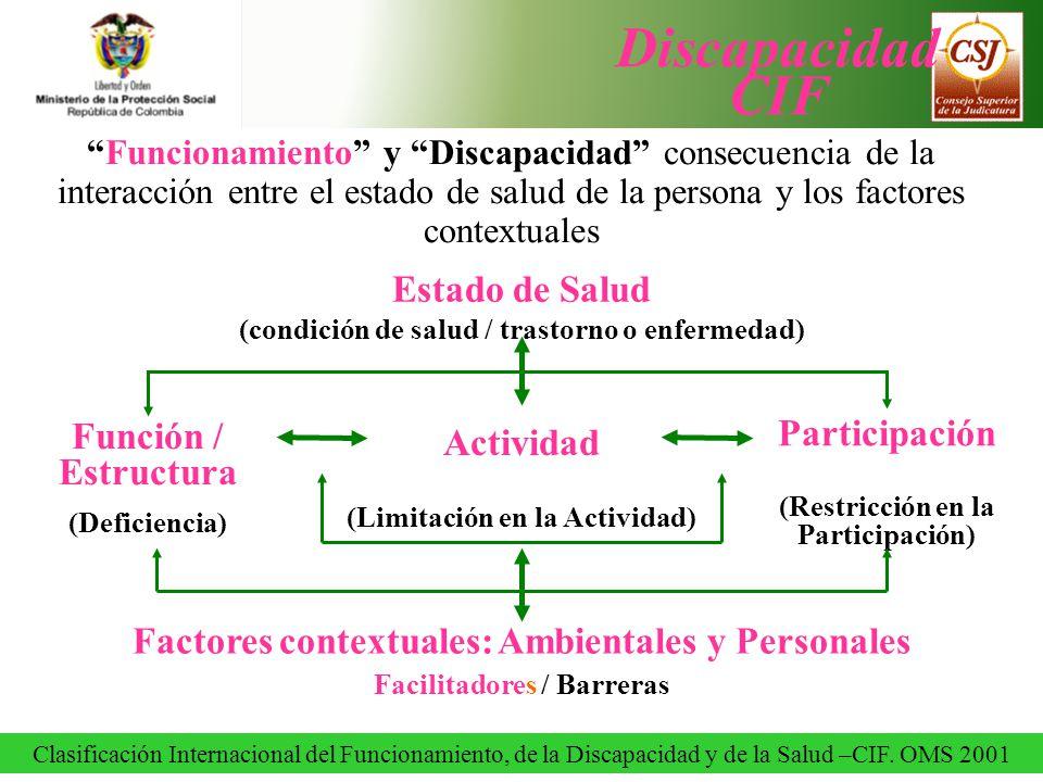 Funcionamiento y Discapacidad consecuencia de la interacción entre el estado de salud de la persona y los factores contextuales Discapacidad CIF Clasi