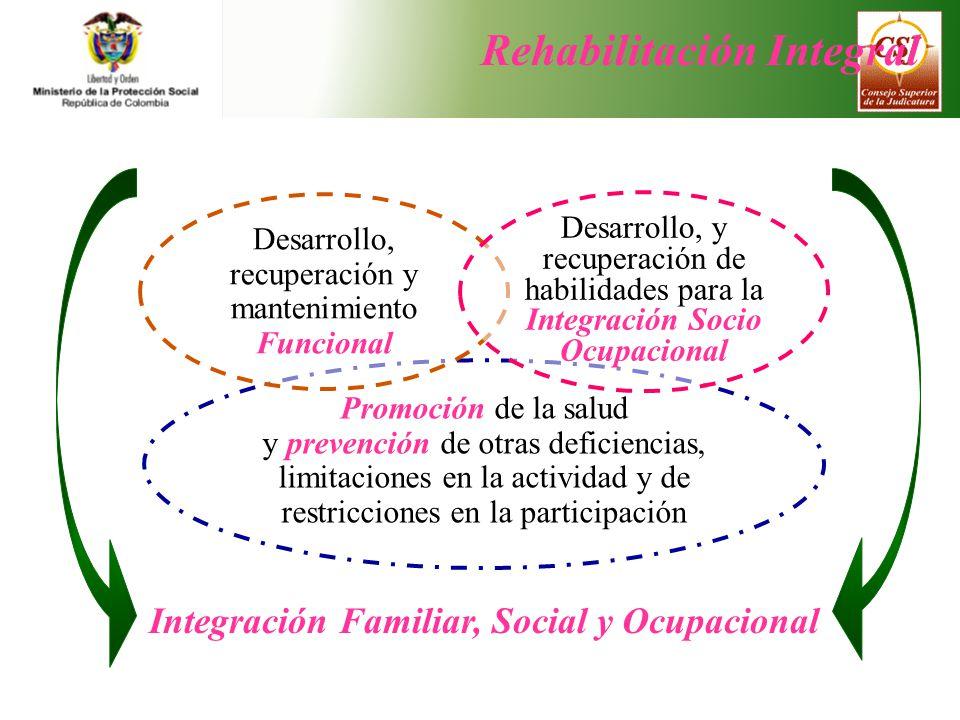 Rehabilitación Integral Integración Familiar, Social y Ocupacional Promoción de la salud y prevención de otras deficiencias, limitaciones en la activi