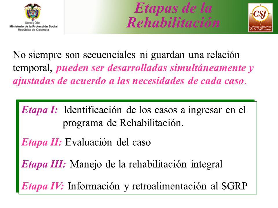 Etapas de la Rehabilitación No siempre son secuenciales ni guardan una relación temporal, pueden ser desarrolladas simultáneamente y ajustadas de acue
