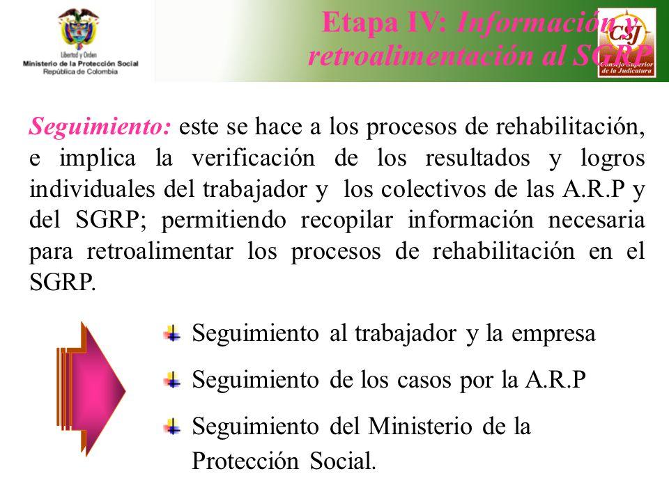 Etapa IV: Información y retroalimentación al SGRP Seguimiento: este se hace a los procesos de rehabilitación, e implica la verificación de los resulta