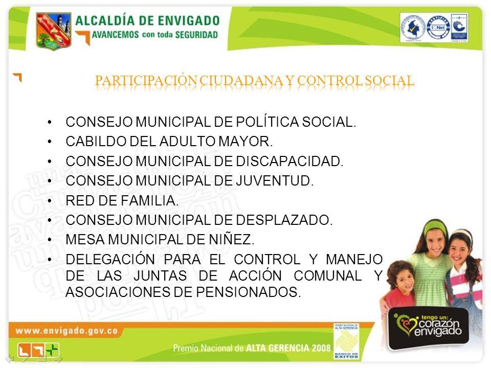 CONSEJO MUNICIPAL DE POLÍTICA SOCIAL. CABILDO DEL ADULTO MAYOR. CONSEJO MUNICIPAL DE DISCAPACIDAD. CONSEJO MUNICIPAL DE JUVENTUD. RED DE FAMILIA. CONS