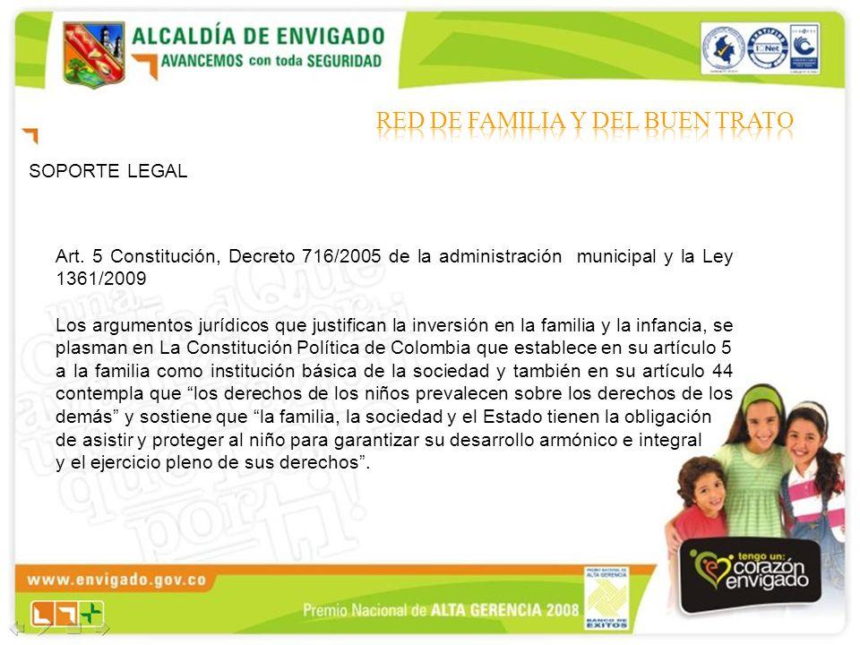 SOPORTE LEGAL Art. 5 Constitución, Decreto 716/2005 de la administración municipal y la Ley 1361/2009 Los argumentos jurídicos que justifican la inver