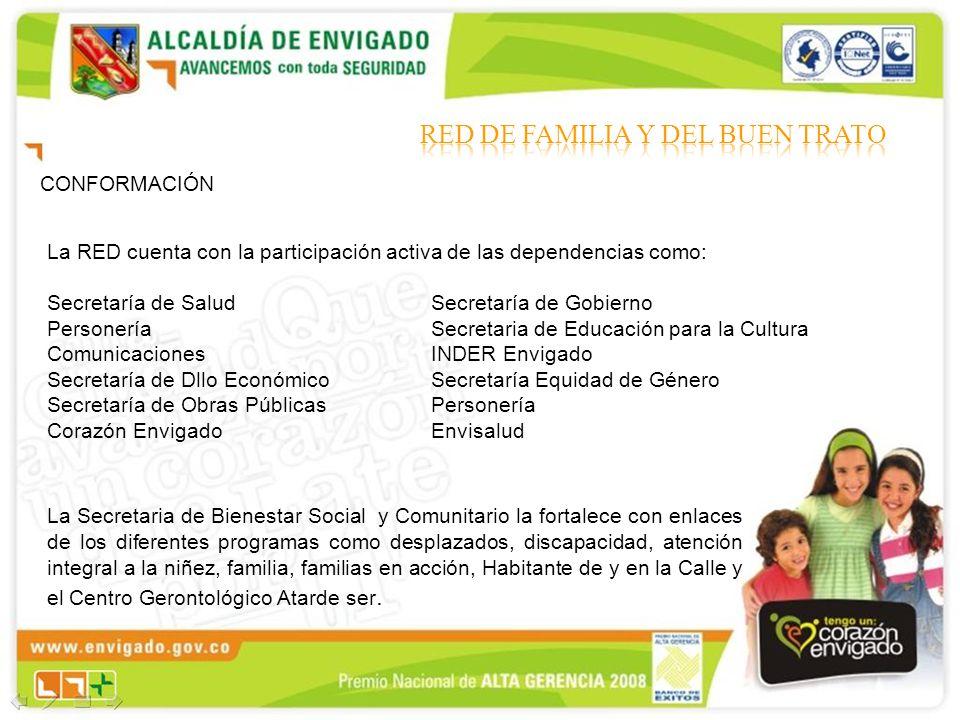 CONFORMACIÓN La RED cuenta con la participación activa de las dependencias como: Secretaría de Salud Secretaría de Gobierno PersoneríaSecretaria de Ed