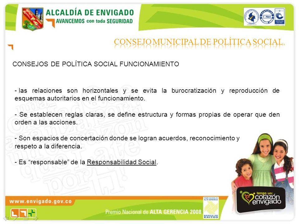 COMPROMISOS DE LOS MIEMBROS DEL CONSEJO - Identificación de roles.