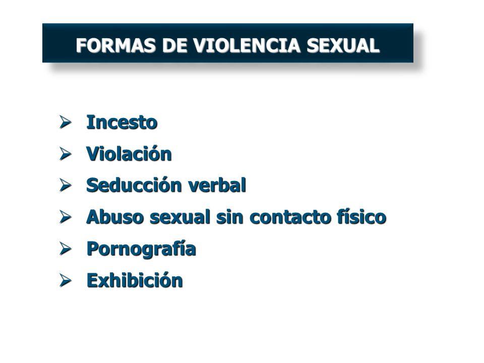 Incesto Incesto Violación Violación Seducción verbal Seducción verbal Abuso sexual sin contacto físico Abuso sexual sin contacto físico Pornografía Po