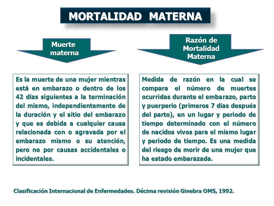 Medida de razón en la cual se compara el número de muertes ocurridas durante el embarazo, parto y puerperio (primeros 7 días después del parto), en un