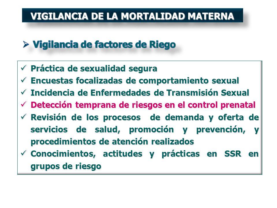Práctica de sexualidad segura Práctica de sexualidad segura Encuestas focalizadas de comportamiento sexual Encuestas focalizadas de comportamiento sex