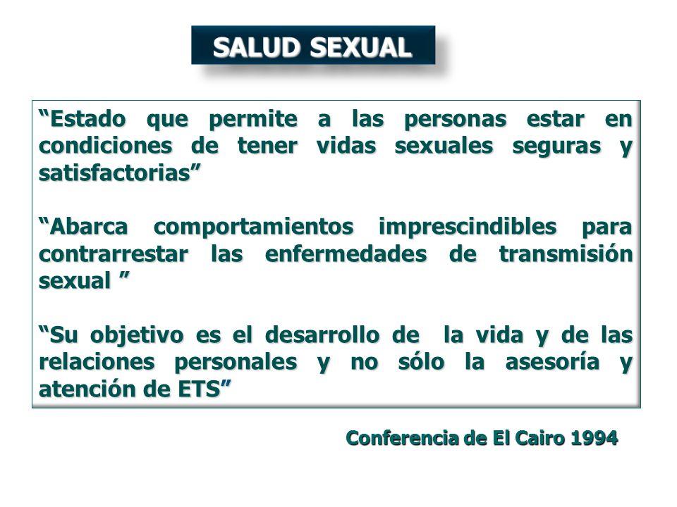 Estado que permite a las personas estar en condiciones de tener vidas sexuales seguras y satisfactorias Abarca comportamientos imprescindibles para co