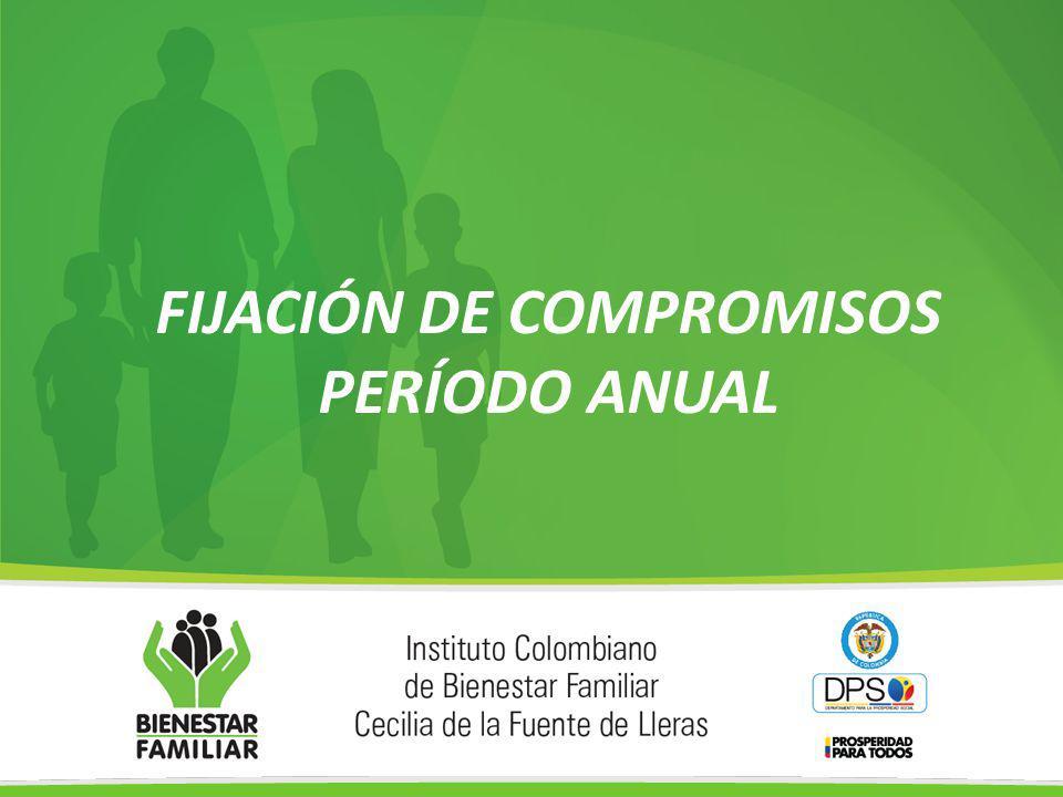 FIJACIÓN DE COMPROMISOS PERÍODO ANUAL