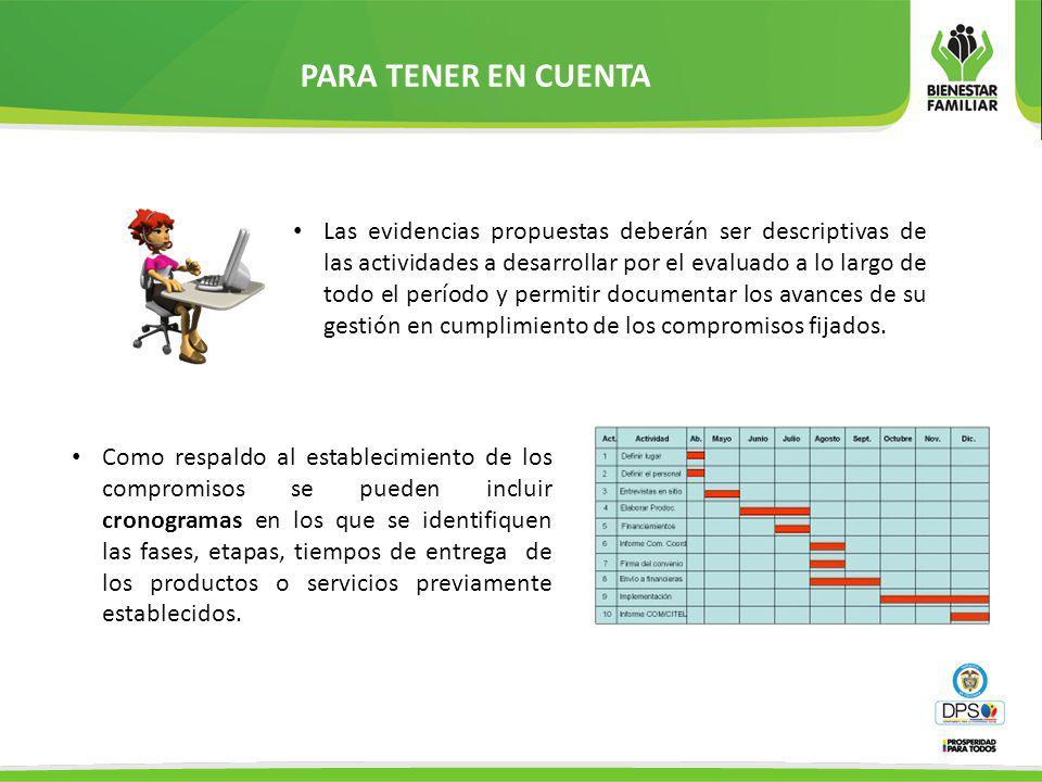 Como respaldo al establecimiento de los compromisos se pueden incluir cronogramas en los que se identifiquen las fases, etapas, tiempos de entrega de