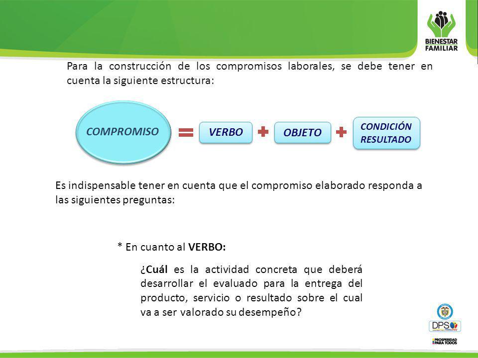 Para la construcción de los compromisos laborales, se debe tener en cuenta la siguiente estructura: COMPROMISO VERBO OBJETO CONDICIÓN RESULTADO Es ind