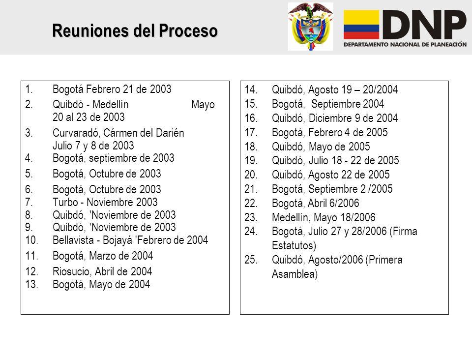 Reuniones del Proceso 1.Bogotá Febrero 21 de 2003 2.Quibdó - Medellín Mayo 20 al 23 de 2003 3.Curvaradó, Cármen del Darién Julio 7 y 8 de 2003 4.Bogot