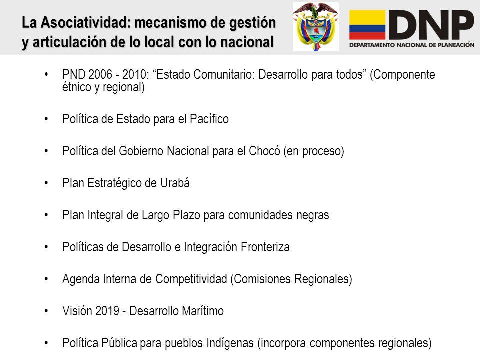 La Asociatividad: mecanismo de gestión y articulación de lo local con lo nacional PND 2006 - 2010: Estado Comunitario: Desarrollo para todos (Componen