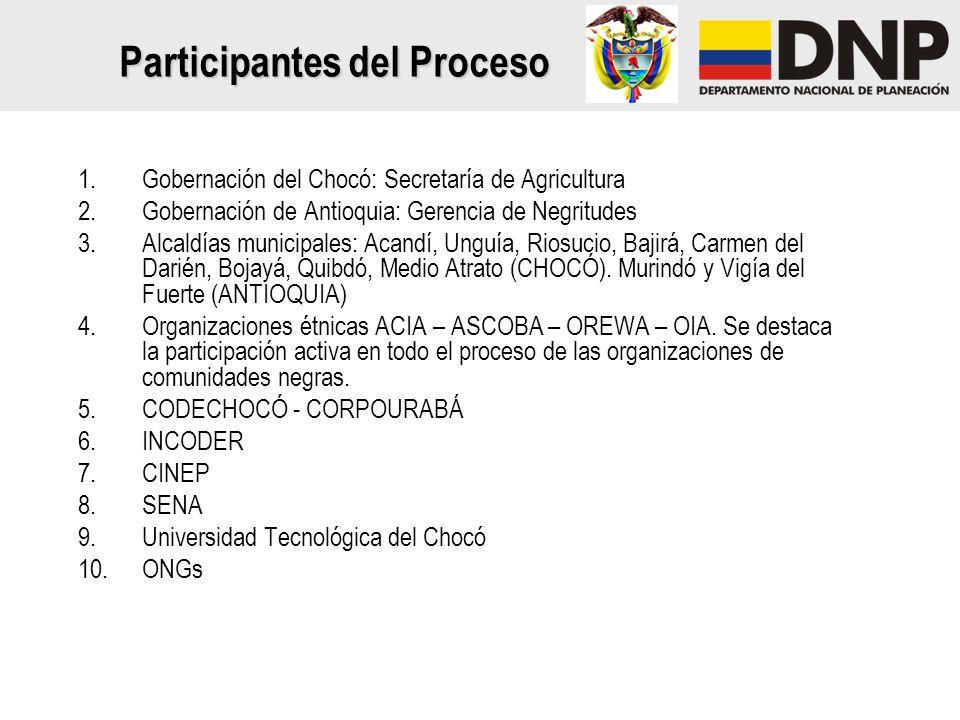Participantes del Proceso 1.Gobernación del Chocó: Secretaría de Agricultura 2.Gobernación de Antioquia: Gerencia de Negritudes 3.Alcaldías municipale