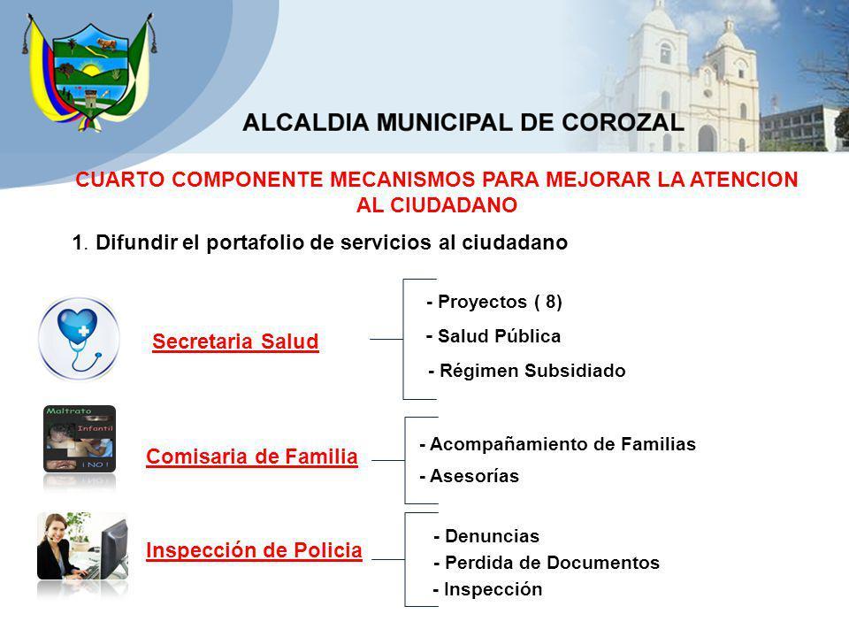 CUARTO COMPONENTE MECANISMOS PARA MEJORAR LA ATENCION AL CIUDADANO Secretaria Salud - Régimen Subsidiado - Proyectos ( 8) - Salud Pública 1.