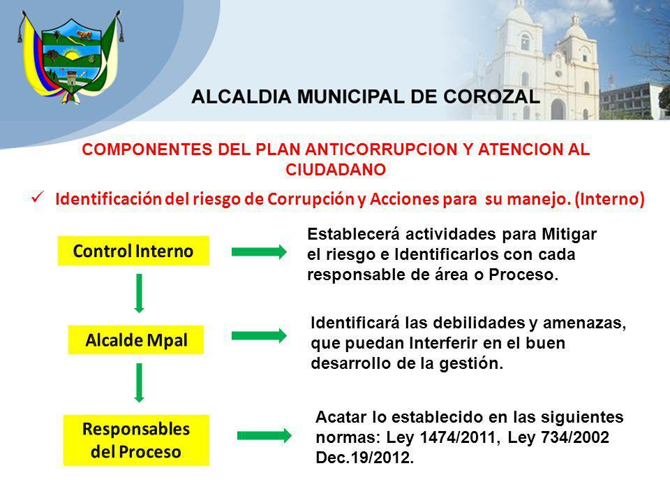 COMPONENTES DEL PLAN ANTICORRUPCION Y ATENCION AL CIUDADANO Identificación del riesgo de Corrupción y Acciones para su manejo.