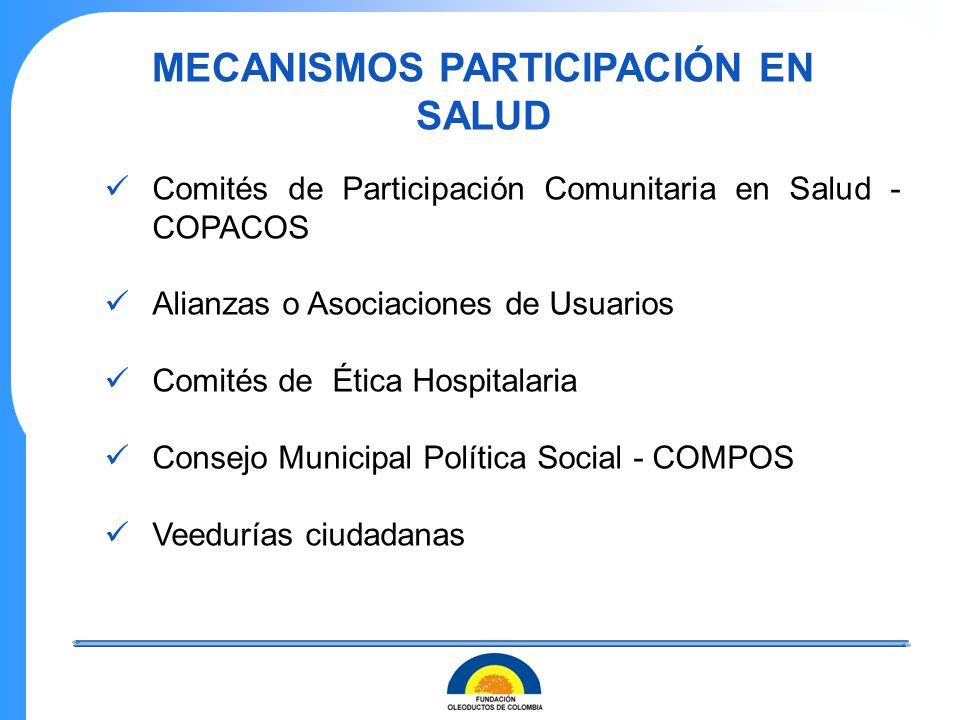 Comités de Participación Comunitaria en Salud - COPACOS Alianzas o Asociaciones de Usuarios Comités de Ética Hospitalaria Consejo Municipal Política S