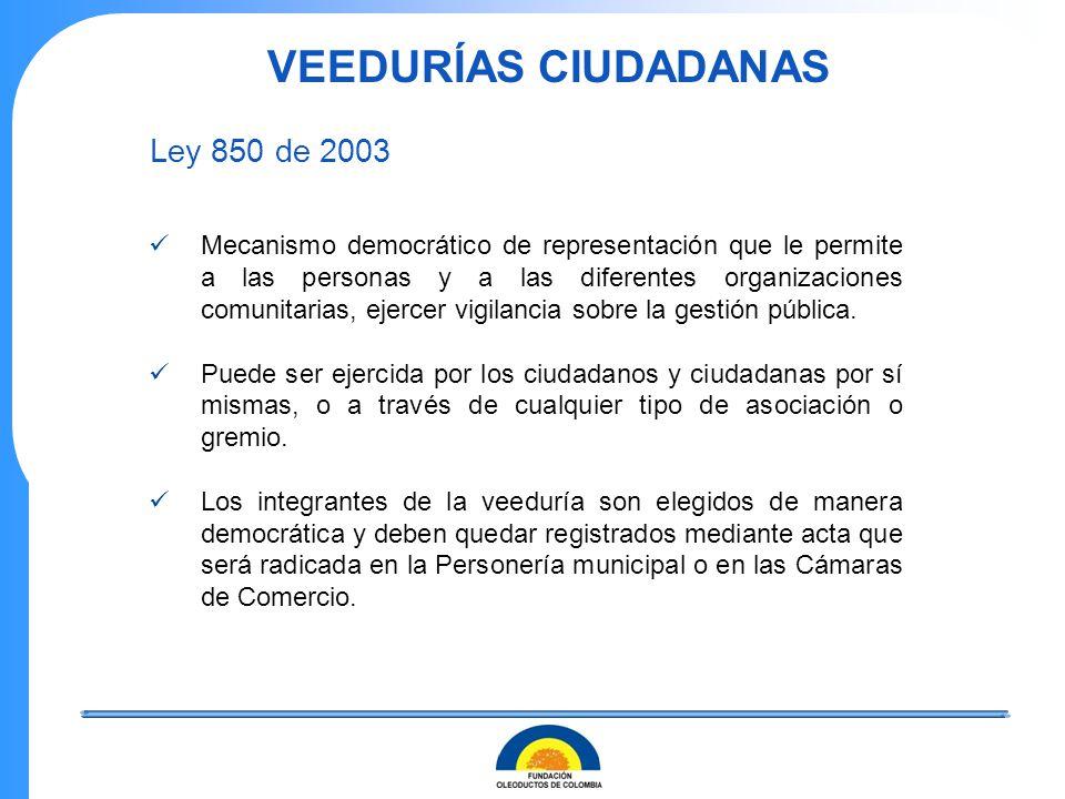 VEEDURÍAS CIUDADANAS Mecanismo democrático de representación que le permite a las personas y a las diferentes organizaciones comunitarias, ejercer vig