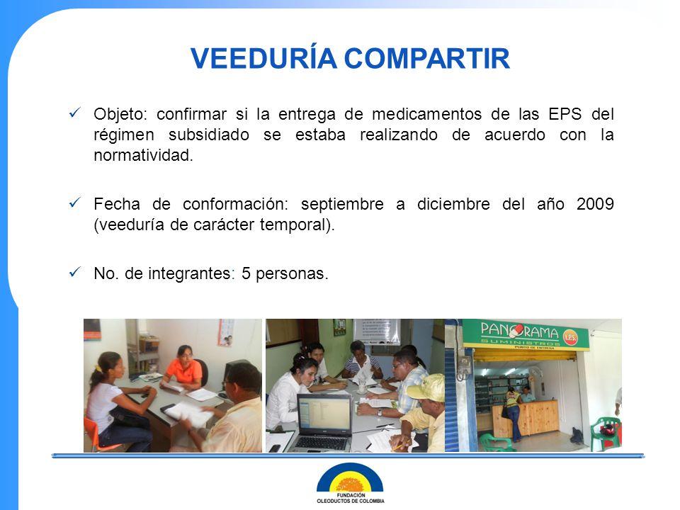 Objeto: confirmar si la entrega de medicamentos de las EPS del régimen subsidiado se estaba realizando de acuerdo con la normatividad. Fecha de confor