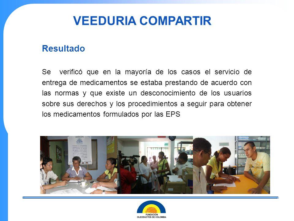 VEEDURIA COMPARTIR Resultado Se verificó que en la mayoría de los casos el servicio de entrega de medicamentos se estaba prestando de acuerdo con las