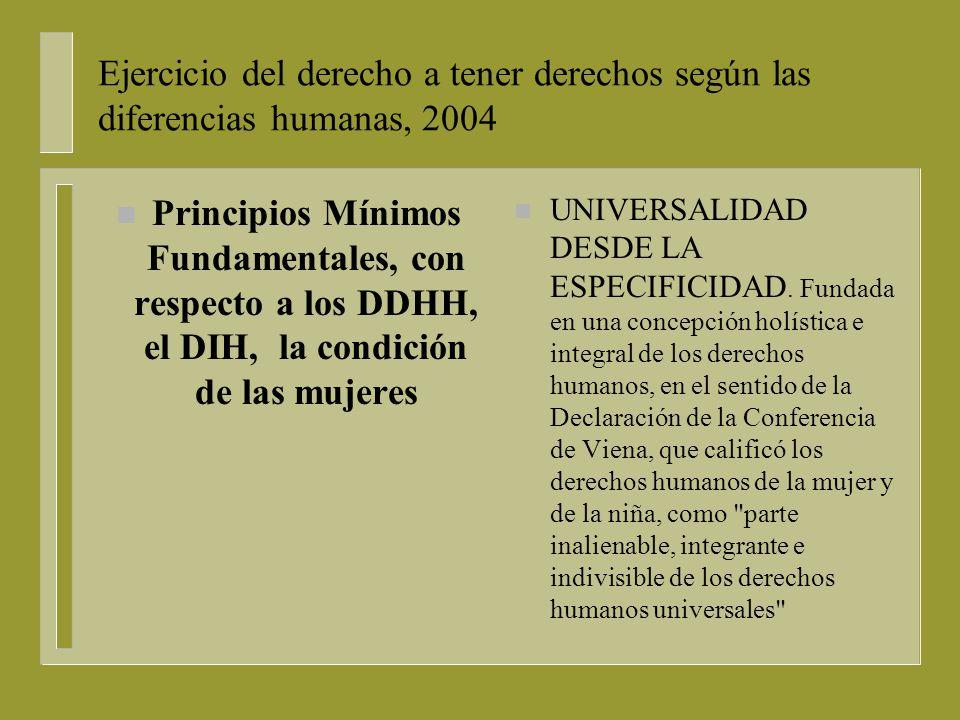 Ejercicio del derecho a tener derechos según las diferencias humanas, 2004 n a.