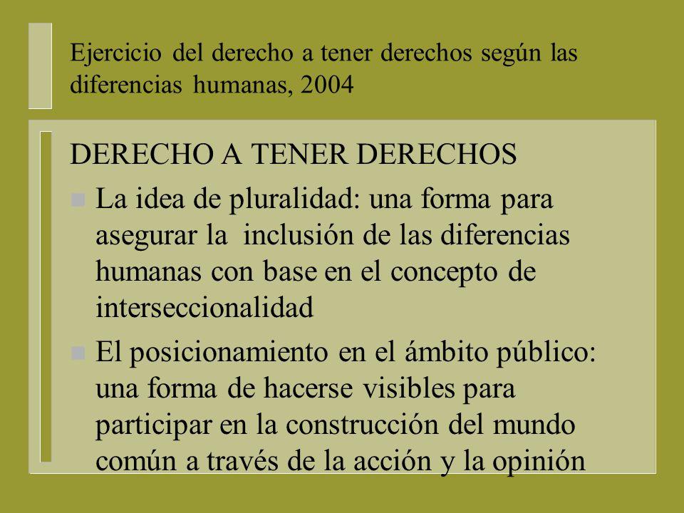 Ejercicio del derecho a tener derechos según las diferencias humanas, 2004 n Injusticias de género n JUSTICIAS DE GENERO