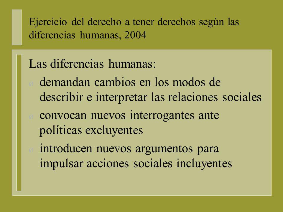 Ejercicio del derecho a tener derechos según las diferencias humanas, 2004 n Principios Mínimos Fundamentales, con respecto a los DDHH, el DIH, la condición de las mujeres n IGUALDAD EN LA DIFERENCIA.