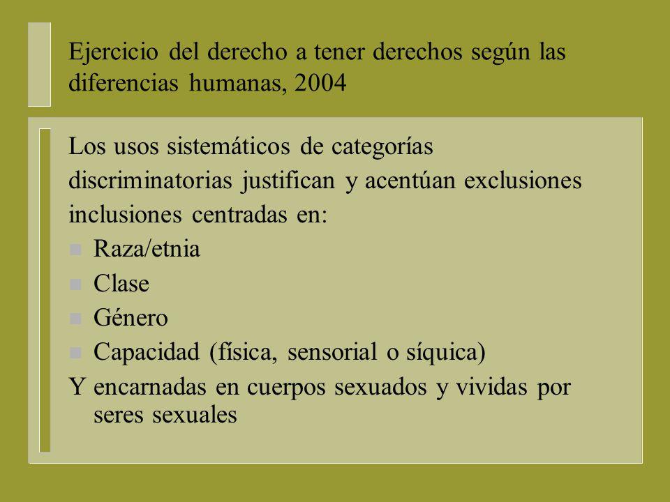 Ejercicio del derecho a tener derechos según las diferencias humanas, 2004 n Principios Mínimos Fundamentales, con respecto a los DDHH, el DIH, la condición de las mujeres n LO PÚBLICO Y LO PRIVADO.