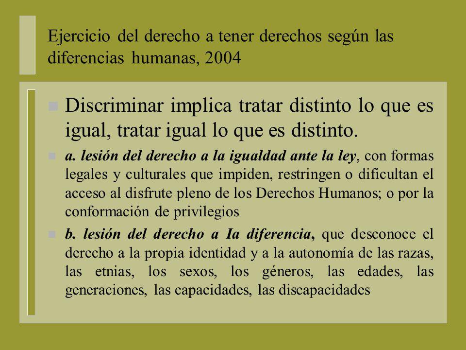 Ejercicio del derecho a tener derechos según las diferencias humanas, 2004 n Principios Mínimos Fundamentales, con respecto a los DDHH, el DIH, la condición de las mujeres n PERSPECTIVA DE GÉNERO.