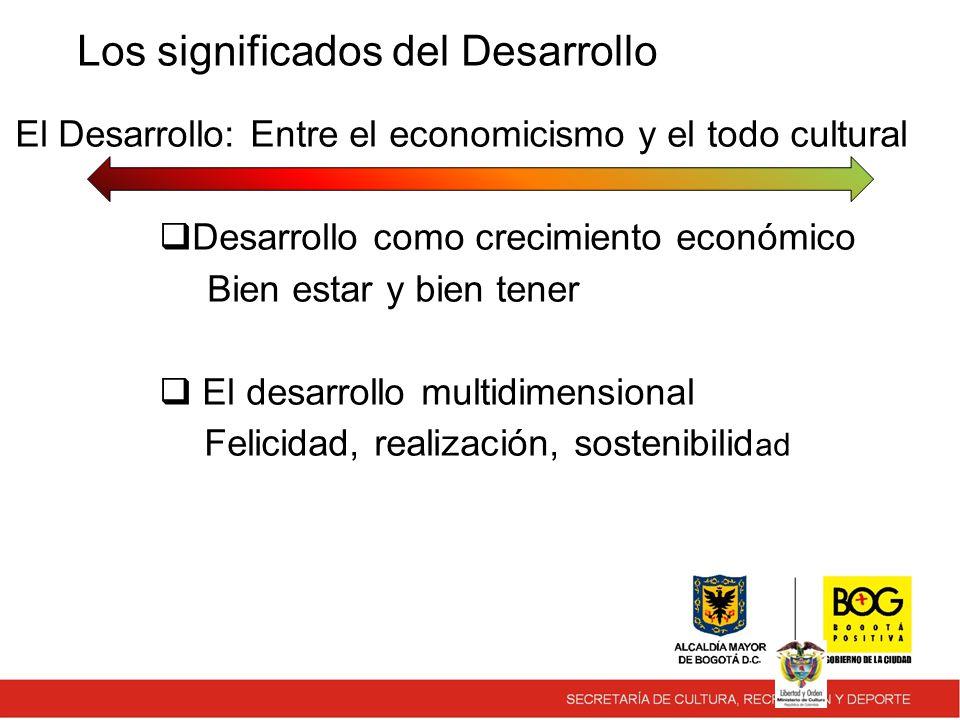 Los significados del Desarrollo El Desarrollo: Entre el economicismo y el todo cultural Desarrollo como crecimiento económico Bien estar y bien tener El desarrollo multidimensional Felicidad, realización, sostenibilid ad