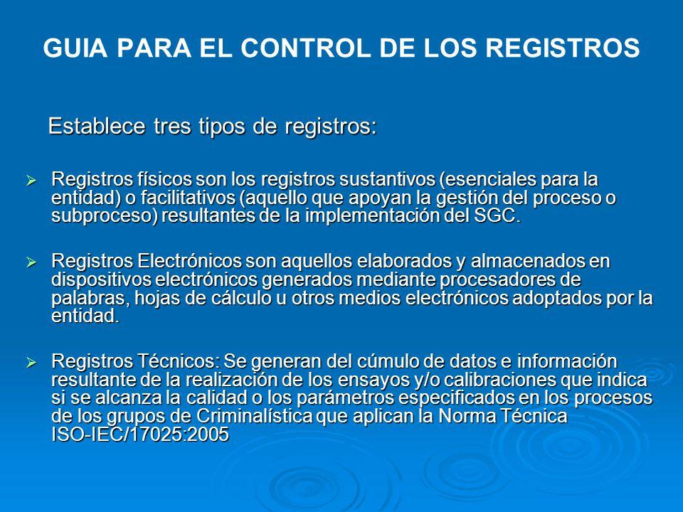 Identificación Disposición de los registros Establecer tiempos de retención Protección Almacenamiento Recuperación Procedimiento documentado para defi