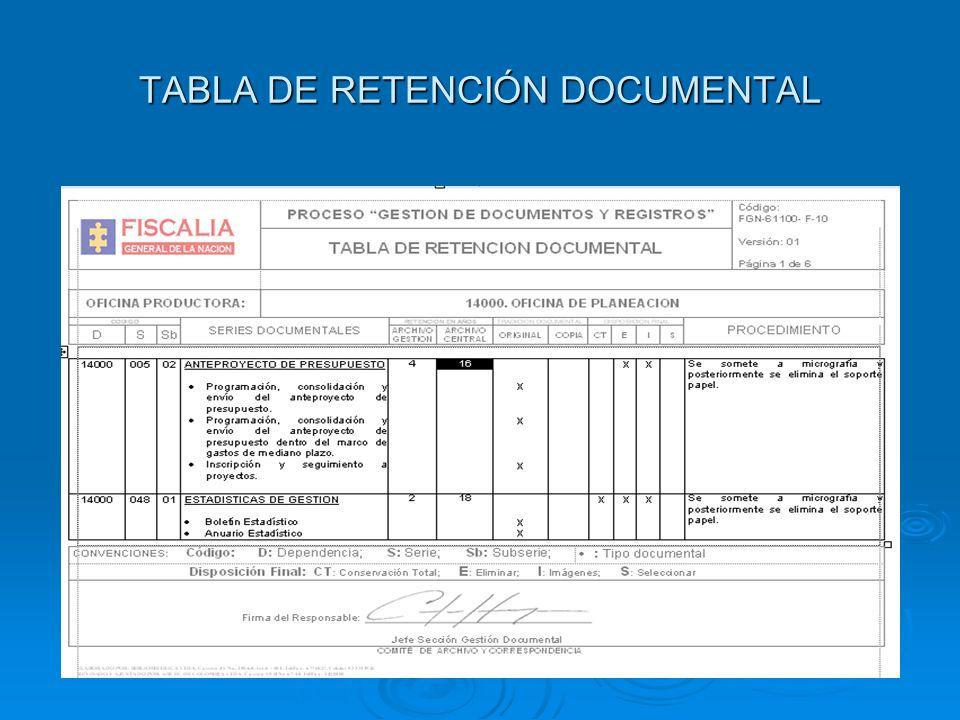 FORMATOS ASOCIADOS A LA GUIA PARA EL CONTROL DE LOS REGISTROS Matriz de control de registros facilitativos FGN- 14100-F-10 Tabla de retención document