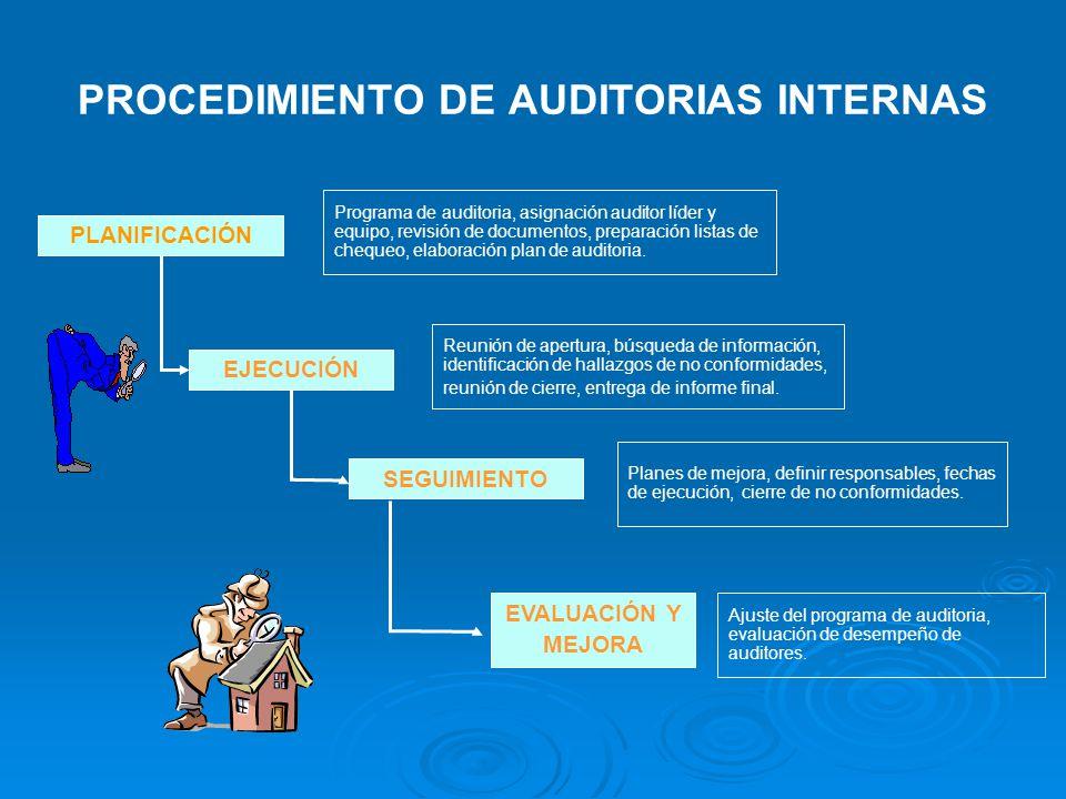 PROCEDIMIENTO DE AUDITORIAS INTERNAS FGN-18000-P01 VERSIÓN 03