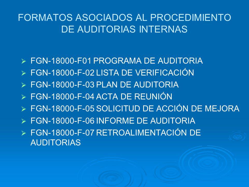PROCEDIMIENTO DE AUDITORIAS INTERNAS EJECUCIÓN SEGUIMIENTO EVALUACIÓN Y MEJORA PLANIFICACIÓN Programa de auditoria, asignación auditor líder y equipo,
