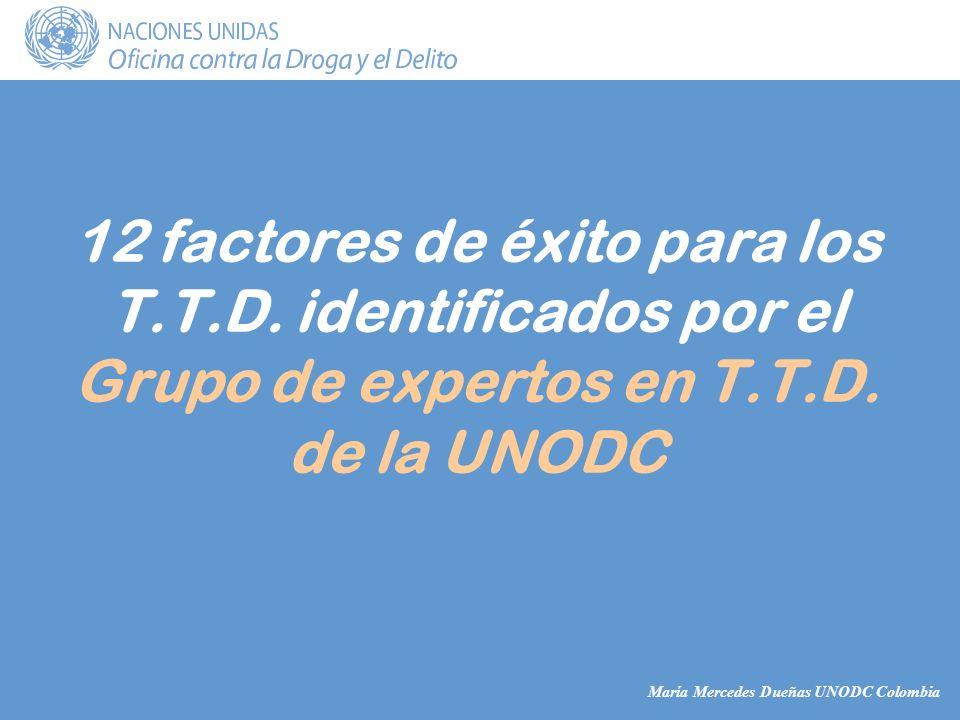 María Mercedes Dueñas UNODC Colombia 12 factores de éxito para los T.T.D.