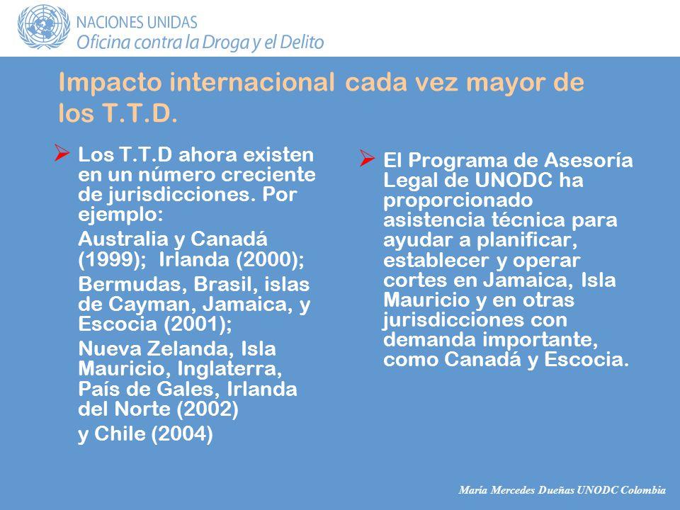 María Mercedes Dueñas UNODC Colombia Impacto internacional cada vez mayor de los T.T.D.