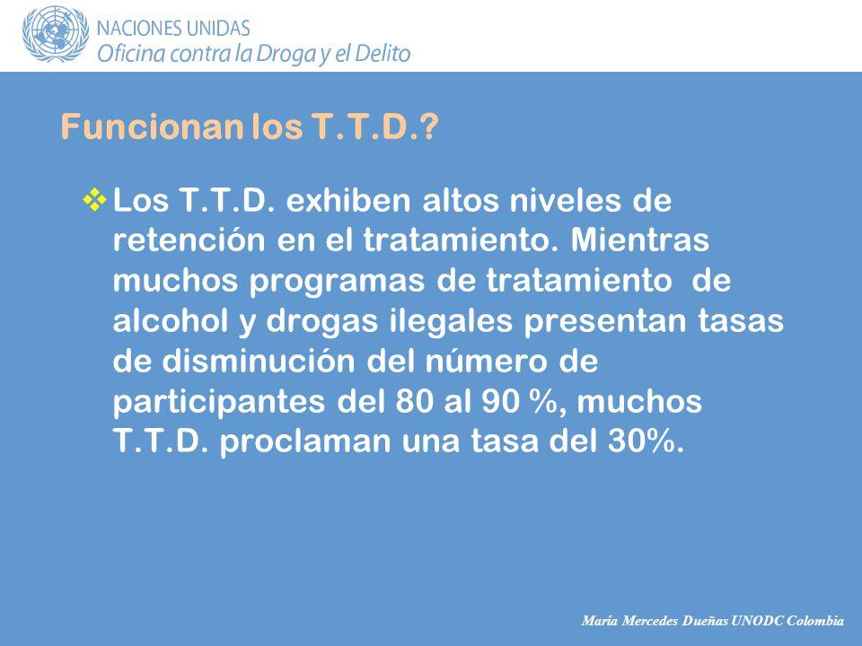 María Mercedes Dueñas UNODC Colombia Los T.T.D.