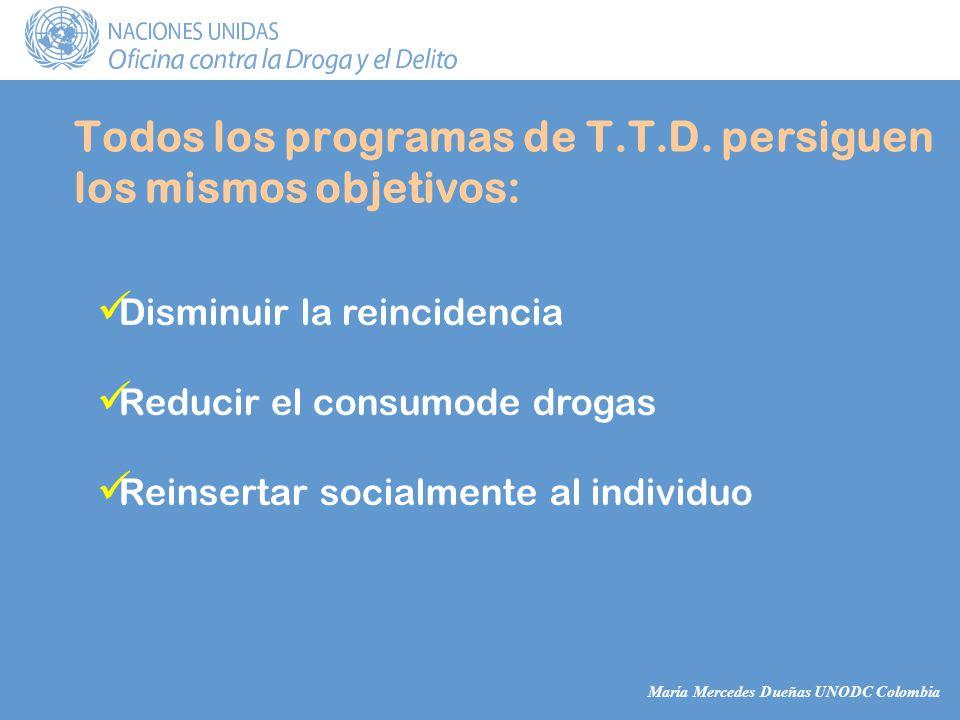 María Mercedes Dueñas UNODC Colombia Todos los programas de T.T.D.