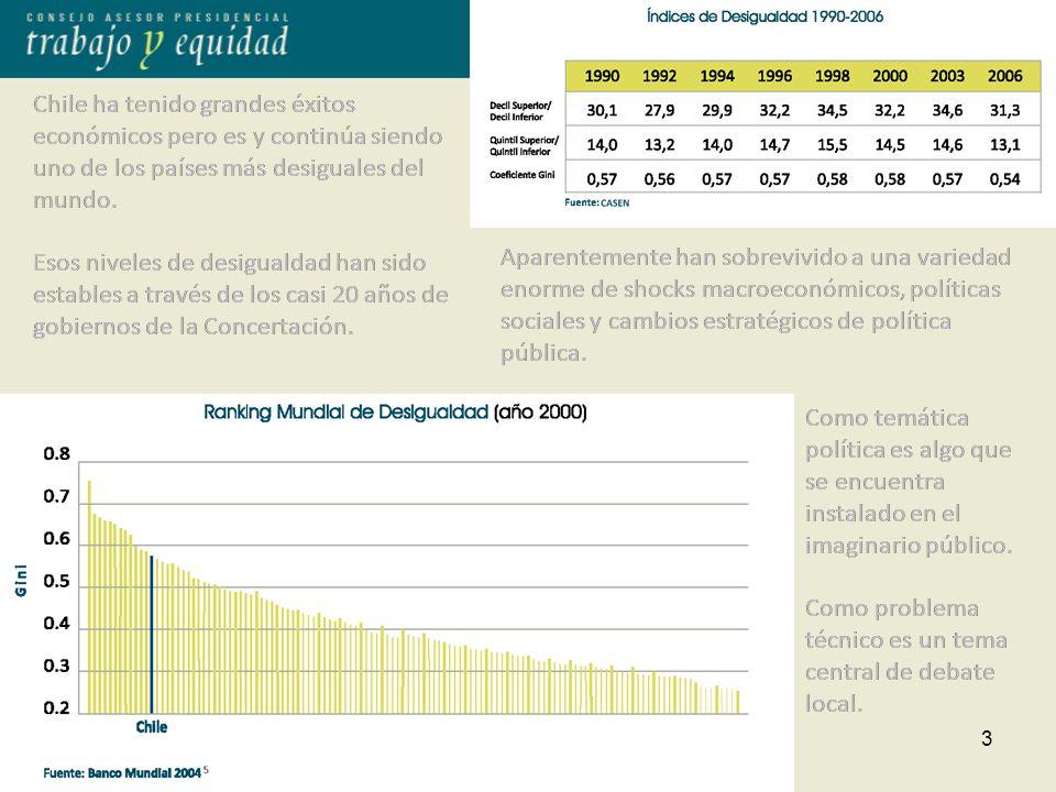 3 Chile ha tenido grandes éxitos económicos pero es y continúa siendo uno de los países más desiguales del mundo.