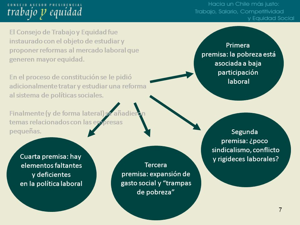 7 El Consejo de Trabajo y Equidad fue instaurado con el objeto de estudiar y proponer reformas al mercado laboral que generen mayor equidad.