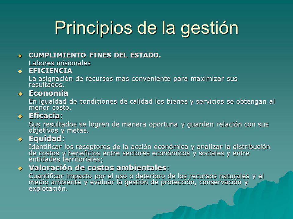 Principios de la gestión CUMPLIMIENTO FINES DEL ESTADO. CUMPLIMIENTO FINES DEL ESTADO. Labores misionales EFICIENCIA EFICIENCIA La asignación de recur