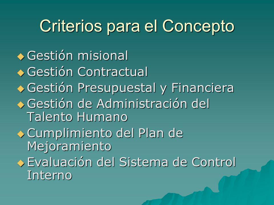 Criterios para el Concepto Gestión misional Gestión misional Gestión Contractual Gestión Contractual Gestión Presupuestal y Financiera Gestión Presupu
