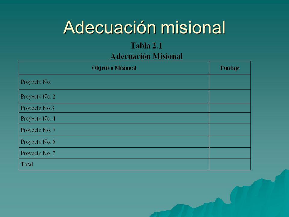 Adecuación misional