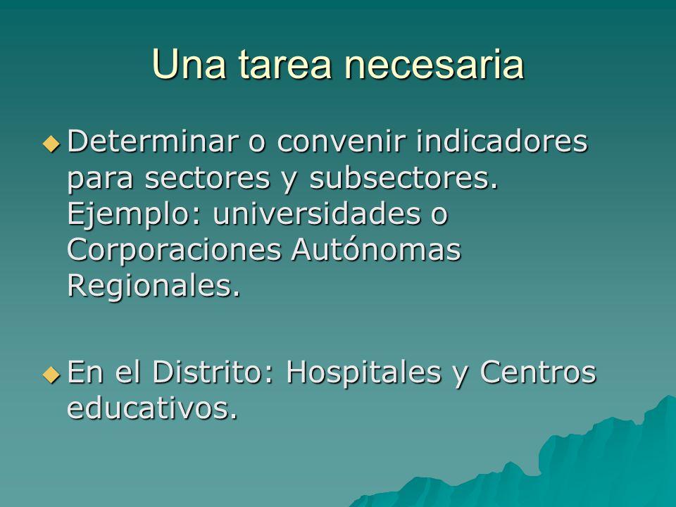 Una tarea necesaria Determinar o convenir indicadores para sectores y subsectores. Ejemplo: universidades o Corporaciones Autónomas Regionales. Determ