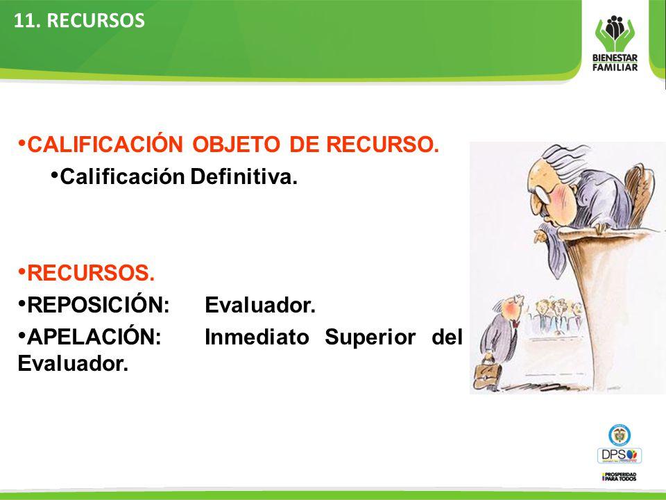 11.RECURSOS CALIFICACIÓN OBJETO DE RECURSO. Calificación Definitiva.